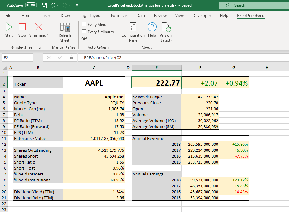 Excel spreadsheet with live financial fundamental stock data