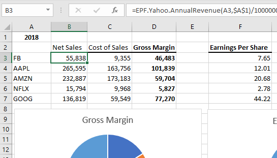 Company financial data in Excel spreadsheet
