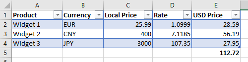 Excel live currency exchange rate example