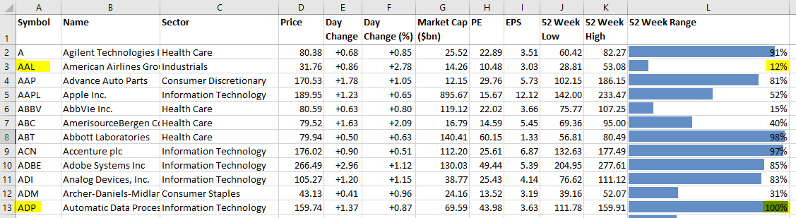 Excel portfolio refresh from Yahoo Finance