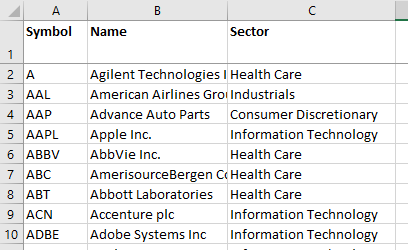 Excel Stock Screener Symbol List