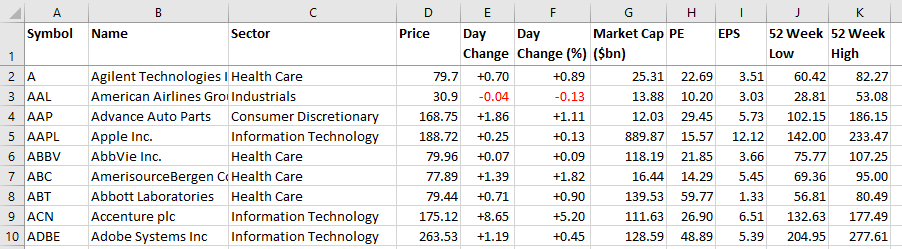 Excel Stock Screener Yahoo Finance Stock Data