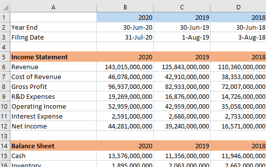 Microsoft stock financial analysis in Excel