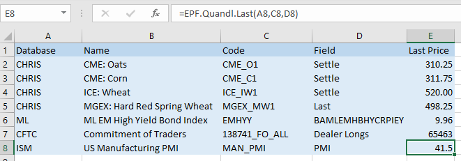 Excel Quandle CME ICE GMEX commodities example