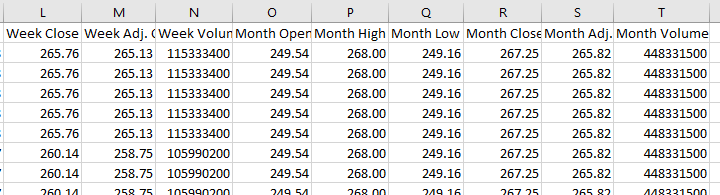 Excel Apple stock daily weekly monthly historical data 2