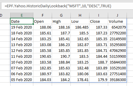 Yahoo Fianance Historical stock time series data in Excel